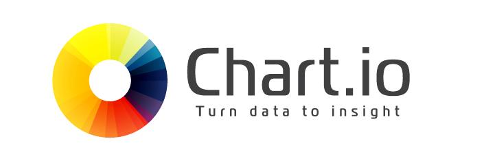 chartio-logo