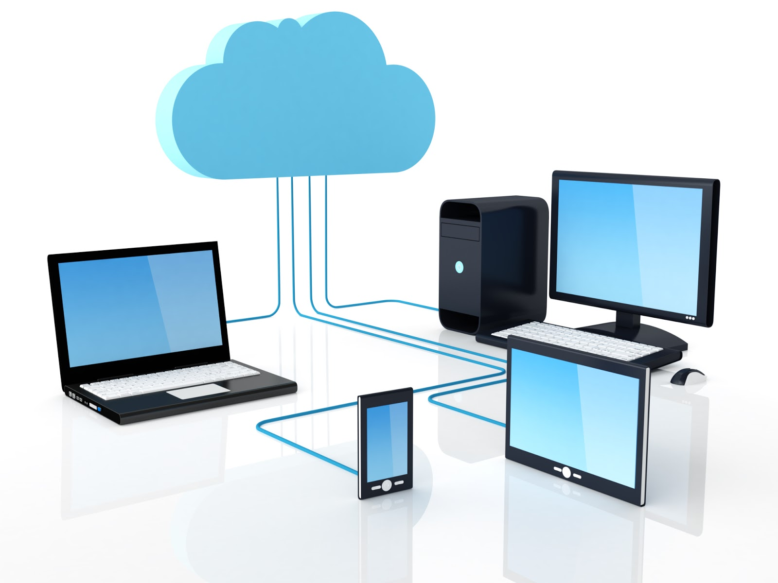 cloud computing small business it support austin